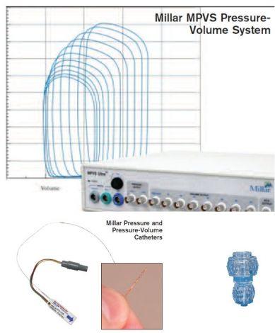 Pressure-Volume Loop Measurement Option for IH-SR and IH-5 Working Heart