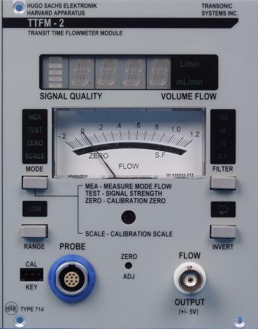 TTFM-2 Module