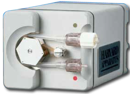 Instech Model 720 Compact Peristaltic Pump