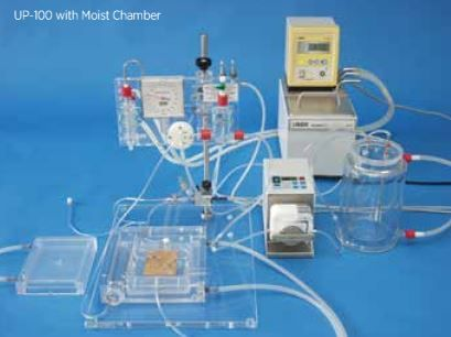 Universal Perfusion System with Moist Chamber